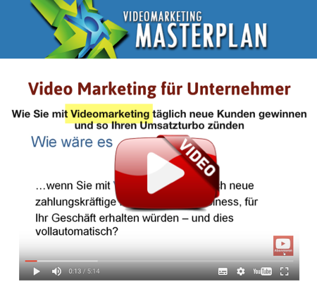 Videomarketing-Masterplan